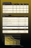 Thermiculite 715 Brochure - Induseal Gaskets GmbH - Page 4