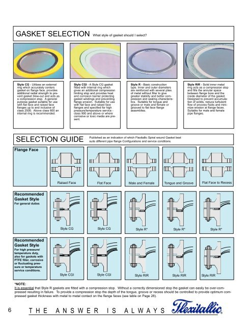 AVAILABLE GASKET MATERIAL