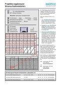 lps.pdf, Seiten 1-12 - INOTEC Sicherheitstechnik GmbH - Seite 7