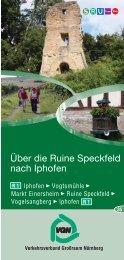 Über die Ruine Speckfeld nach Iphofen