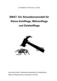 SWAT - Julius Kühn-Institut