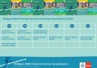 Erfolg in Sicht! Österreichisches Sprachdiplom - Ernst Klett Verlag