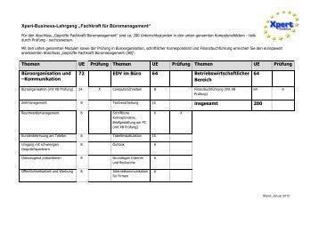 Tabelle (PDF) - Volkshochschule Landkreis Rastatt