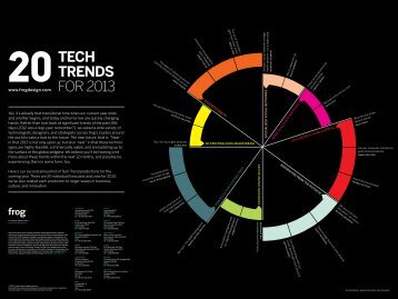 20 Tech Trends For 2013 - Frog Design