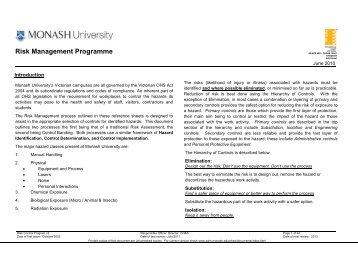 Risk Management Programme - Monash University