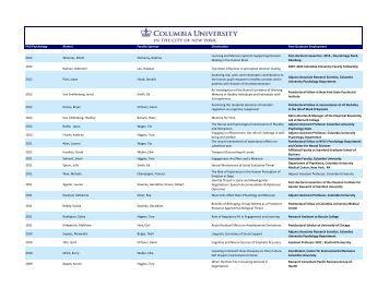 Dissertation criteria psychology