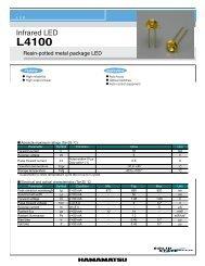 InGaAs Camera C10633-13,-23 - Hamamatsu Photonics
