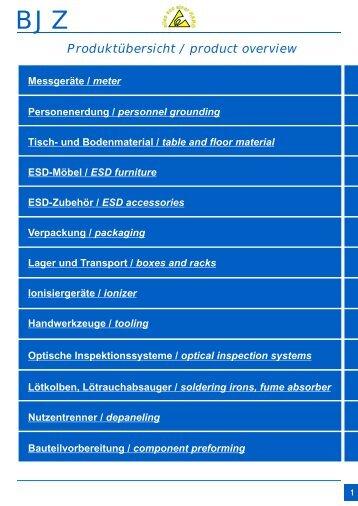 AW & BVS Seite001 - BJZ Industriedienst und Vertrieb