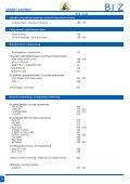 AW & BVS Seite001 - BJZ Industriedienst und Vertrieb - Seite 3