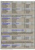 Spielberichte Saison 2005/2006 - sportpark-team.de - Seite 7