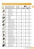 Produkte für Nutzfahrzeuge - Transport-Teknik A/S - Page 4