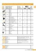 Produkte für Nutzfahrzeuge - Transport-Teknik A/S - Page 6