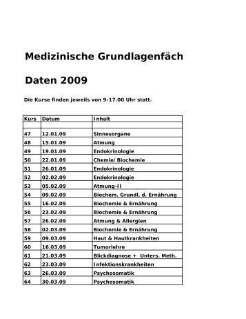 Daten 2009 Medizinische Grundlagenfäch