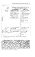 lnland Sand Ecosystems: Dynamics and restitution as a ... - Page 3