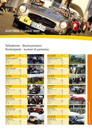 SüDTIROL CLASSIC 2009 Teilnehmer - Startnummern Partecipanti ...