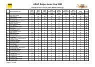 Beifahrerwertung - ADAC Motorsport