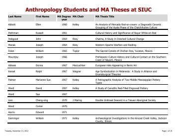 Siuc graduate school research paper