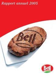 Annexe au compte de résultats - Bell AG