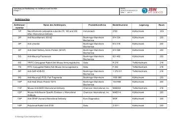 Anweisung zur Handhabung von Antikörpern ... - JSW Lifesciences