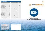 Prospekt NSF-H1 Produkte - Jost Chemicals