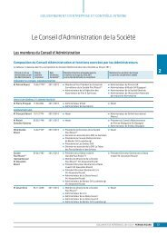 Informations relatives aux Administrateurs - Pernod Ricard