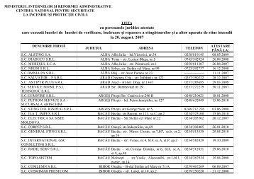 Lista firme atestate stingatoare