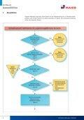 Praktischer Leitfaden für den Explosionsschutz - MAICO Ventilatoren - Seite 4