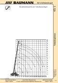 LIEBHERR LTM 1045/1 - Baumann - Page 3