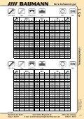 LIEBHERR LTM 1045/1 - Baumann - Page 7