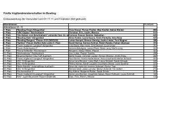 Fünfte Vogtlandmeisterschaften im Bowling Endauswertung der ...