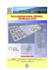 Parco Industriale Nadab – ROMANIA 240.000 mq in 18 lotti
