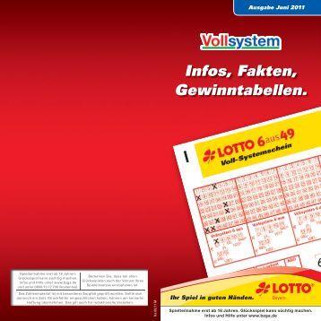 Lotto Anteilsystem