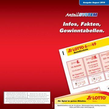 info lotto bayern de