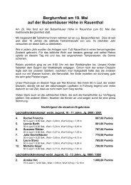 Bergturnfest am 19. Mai auf der Bubenhäuser Höhe ... - TG Schierstein