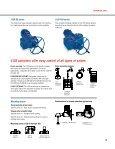 Limitorque L120 Series - Flowserve Corporation - Page 5