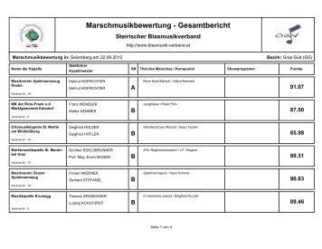 Ergebnisse Zeitplan Informationen - St.BV-Graz-Süd