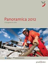 Panoramica 2012