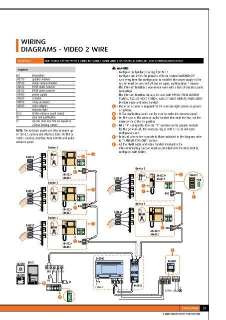 diAGrAm 2F - sCHemA 3 5 m on 5.3 engine diagram, 5.3 motor diagram, 5.3 coolant diagram, 5.3 fuel system diagram, 5.3 firing order diagram,