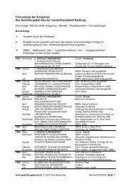 Chronologie der Ereignisse des Gestaltungsbeirates der ...
