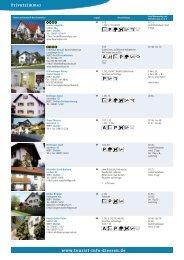 Privatzimmer www.tourist-info-diessen.de