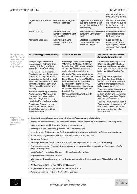 pdf-Download, 1,8 mb - RISE