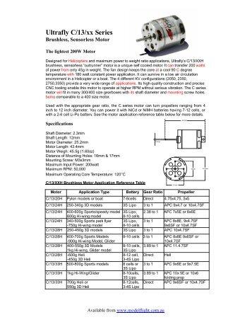 spektrum dx6i instruction manual