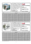 Strulik PL 2012-09 [pdf] - HTH Gruppe - Page 3