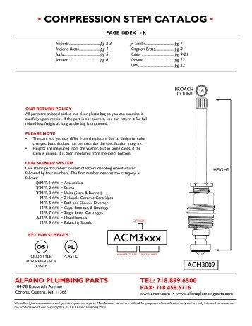 I - K - Alfano Plumbing Parts