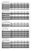 Prisliste BMW modelprogram 2013 manuelt gear (pdf) - Page 2
