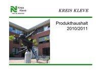 Haushalt 2010/2011 - Kreis Kleve