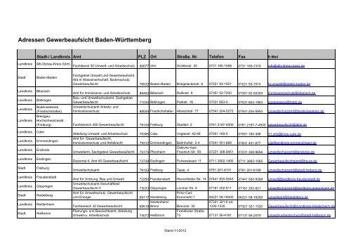 Adressen Gewerbeaufsicht Baden-Wuerttemberg [PDF, 19.12 KB]