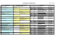 Kontaktdaten der StuBO-Träger, pdf - Stiftung Partner für Schule NRW