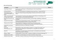 Referenzen zum Thema - Geotechnisches Büro Prof. Dr.-Ing. H ...