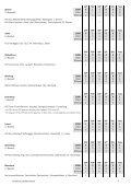 Kantonsratswahlen vom 16. März 2008 Gewählt sind - Seite 2
